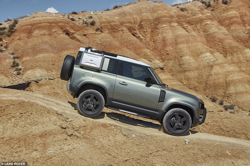 INTRODUCING THE NEW LAND ROVER DEFENDER 2020 Trade Price