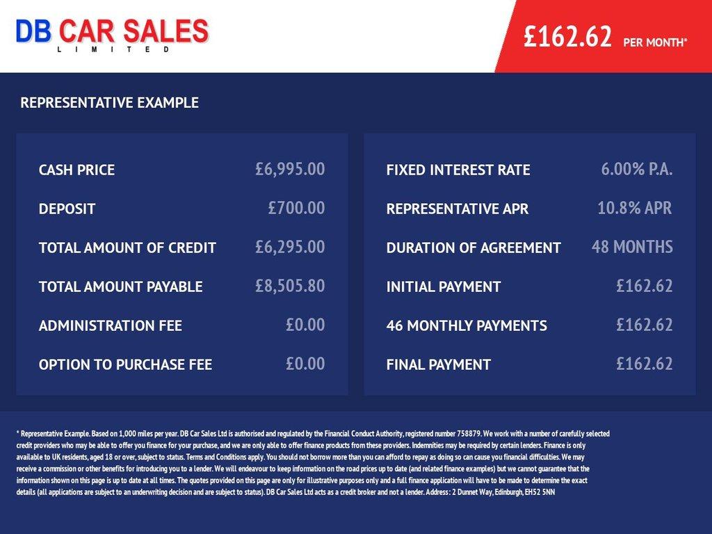 Db Car Sales Edinburgh