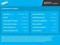 USED 2017 67 VAUXHALL VIVARO 1.6 L2H1 2900 SPORTIVE CDTI 1d 120 BHP