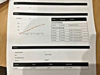 USED 2017 17 MERCEDES-BENZ SPRINTER 2.1 314CDI 1d 140 BHP Extra High Roof Panel Van 5dr (EU6, XLWB) EURO 6 FOR LONDON, 130 BHP, 6 SPEED,