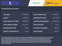2014 FIAT 500 1.2 LOUNGE 3d 69 BHP £5499.00